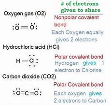 covalent bonds chemistry libretexts