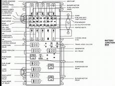 fuse diagram for 1997 ford explorer 1997 ford explorer relay box diagram wiring forums