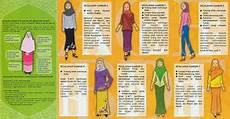 Busana Muslim Cara Berbusana Yang Sesuai Syar I