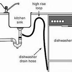 Dishwasher Hose And Wire Diagram by How To Install A Dishwasher Bob Vila