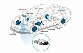 ABS Module Repair Solutions  MyAirbags Airbag Reset