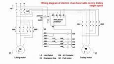 Coffing Hoist Wiring Diagram Wiring Diagram Sle