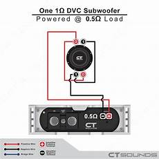 2 ohm subwoofer parallel wiring diagram single parallel subwoofer wiring diagram wiring library