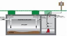advanced pumping service