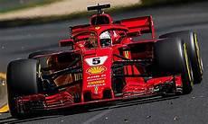 F1 2018 Tout Ce Qu Il Faut Savoir Sur Le Jeu