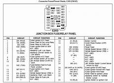 1998 98 ford expedition 4x4 wiring 1998 ford expedition fuse panel diagram and location