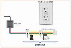 arc fault circuit interrupter afci and its working principle