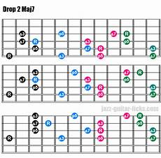 chord inversions guitar drop 2 chords theory with guitar shapes