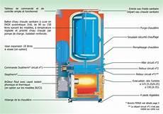 prix chaudiere fioul sans production eau chaude chaudi 232 re fioul basse temp 233 rature optitherm 5 25 bi perge