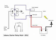 how to wire a relay to a starter motor impremedia net