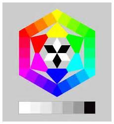 farbkreis