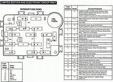 94 ford ranger wiring schematic pin en ranger 94