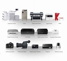 canon products canon marketing phils inc philippine association of