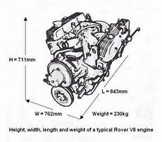 Car Engines Sizes by Rover P6 Engine Bay Dimentions Retro Rides