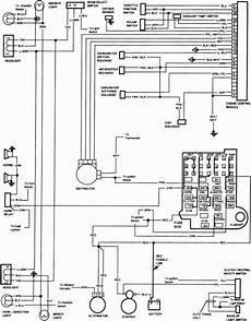 1985 chevy c10 fuse box diagram 15 1985 chevy truck fuse box diagram truck diagram in 2020 1985 chevy truck 1986 chevy