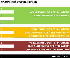 2 Punkte In Flensburg - punkte in flensburg j 246 rdis k 246 hn