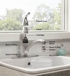 Top 5 Solutions For Kitchen Faucet Problems 2 Is The