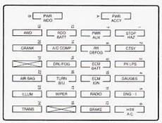1997 chevy 1500 fuse box diagram gmc jimmy 1997 fuse box diagram auto genius