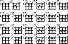 cool guitar chord progressions jazz chords search jazz guitar lessons jazz guitar chords guitar lessons