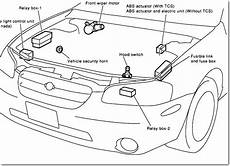2001 nissan maxima fuse box diagram i an 01 nissan maxima se bought it used in 05 and it has 93 500 in mid nov i had