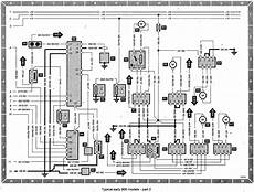saab 900 engine diagram repair wiring scheme of saab saab 900 wiring diagram early