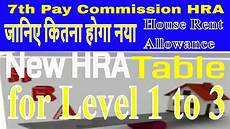 7th pay commission new hra for level 1 to 3 new house rent