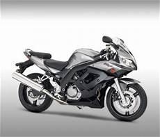 suzuki sv 650 s in testberichten der motorrad zeitungen