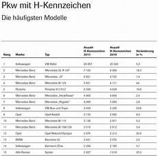 Sitzhöhe Pkw Tabelle Adac - die h 228 ufigsten automodelle mit h kennzeichen