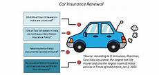 10 must knows of car insurance renewals