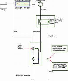 clutch safety switch wiring diagram chevy hhr clutch safety switch wiring diagram