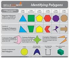 identifying polygons regular irregular concave convex and complex polygons regular