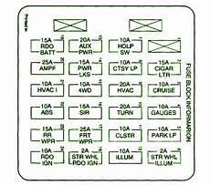 1991 s10 wiring schematic 1991 chevrolet zr2 s10 fuse box diagram circuit wiring diagrams