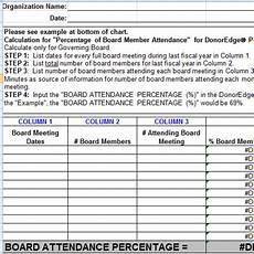 board meeting attendance sheet template