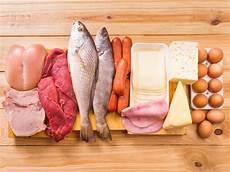 verbotsliste bei gicht no carb lebensmittel rezepte ohne kohlenhydrate