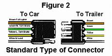 wire colors for trailer lights troubleshoot trailer wiring by color code