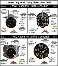 deka wire jacketed 7 wire per foot in 2020 trailer wiring diagram trailer light wiring