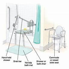 Bathroom Adaptive Equipment by Modifications Fitness Pedia
