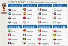 Mondial 2018 Le Calendrier Complet Et Toutes Les Infos