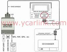 ford cd changer wiring diagram wiring diagram and schematics