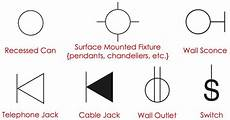 1000 images about architectural symbols pinterest architecture restaurant seating and