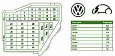 Fuse Box Vw Beetle 2001 by 2001 Volkswagen Cabrio Fuse Box Diagram Free Wiring