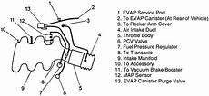 1998 malibu engine diagram 3100 salida de aire regulador de combustible a donde se conecta en motor 3100 de chevrolet lumina