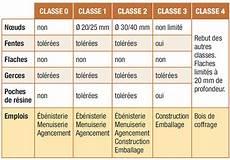 Les Classifications Du Bois En Menuiserie