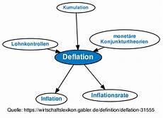 inflation und deflation deflation definition gabler wirtschaftslexikon