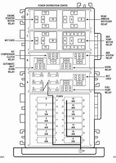 99 jeep wrangler fuse panel diagram 99 jeep wrangler wiring diagram wiring diagram and schematic diagram images