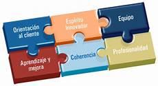 marketing interno sergioceyca marketing interno para tu cliente interno