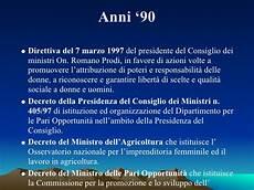 decreto presidente consiglio dei ministri cronologia dei diritti delle donne