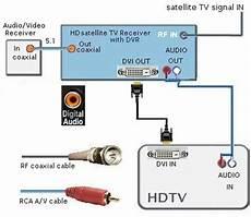 wiring diagrams hdtv dvr hd satellite