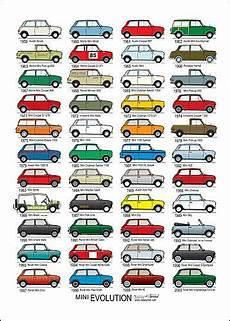 affiche combi evolution cooper clubman et voiture