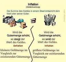 inflation und deflation 4 grundlagen der wirtschaft st 246 rungen im geld g 252 ter